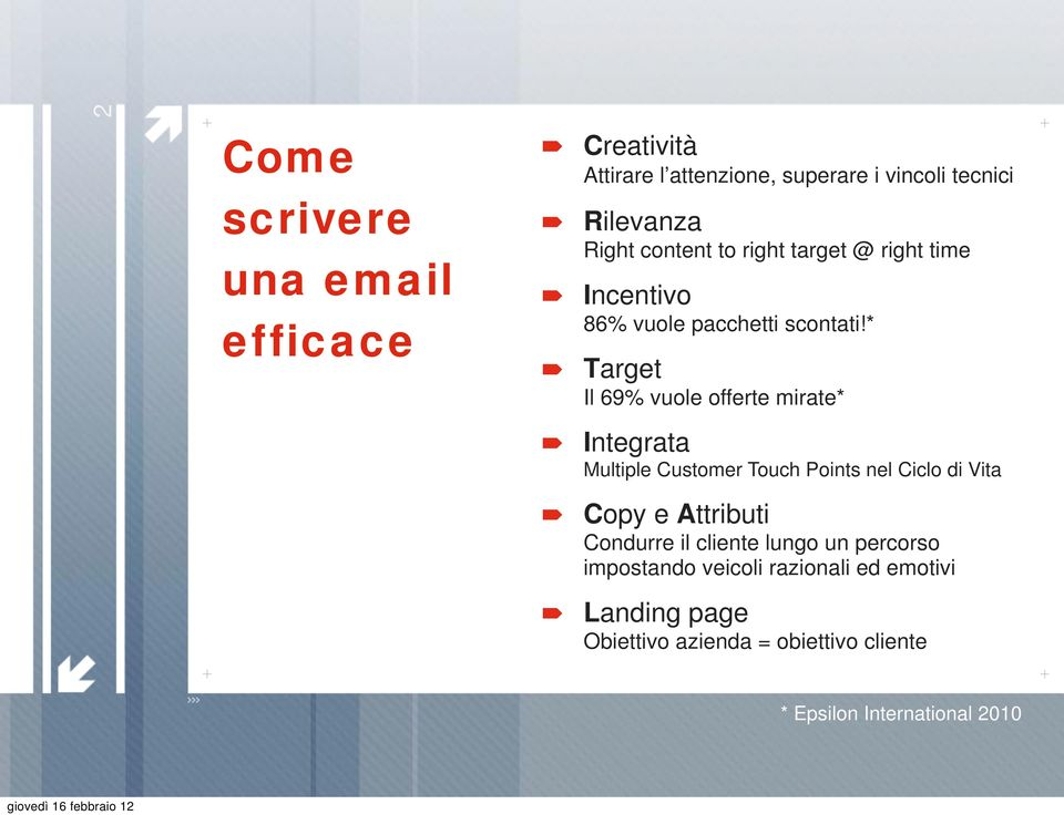 * Target Il 69% vuole offerte mirate* Integrata Multiple Customer Touch Points nel Ciclo di Vita Copy e Attributi
