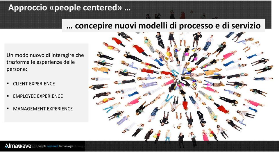 esperienze delle persone: CLIENT EXPERIENCE EMPLOYEE EXPERIENCE