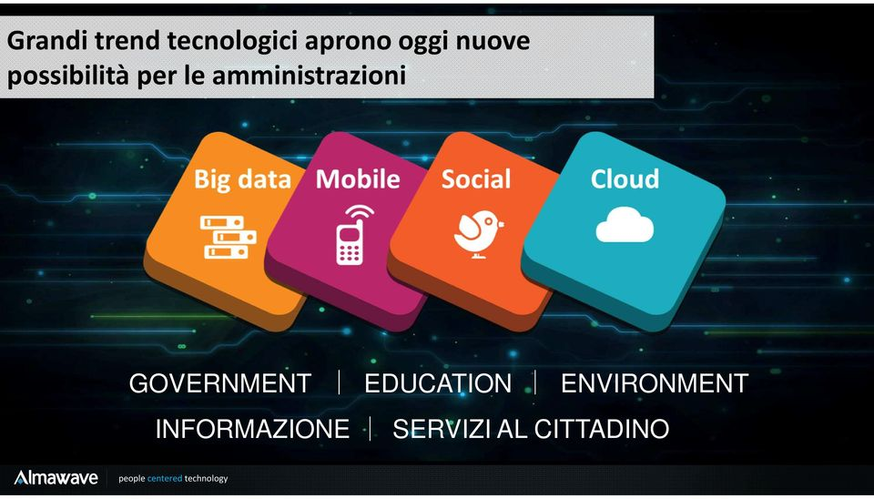 GOVERNMENT INFORMAZIONE people centered