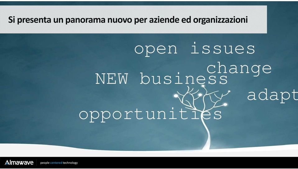 issues change NEW business adapt