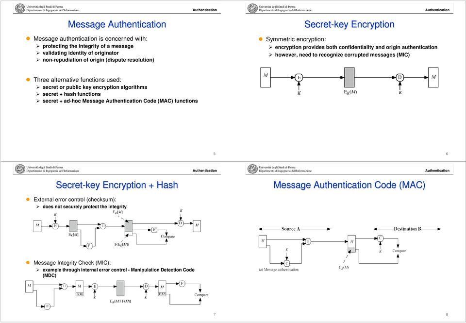 functions used: secret or public key encryption algorithms secret + hash functions secret + ad-hoc Message Code (MAC) functions 5 6 Secret-key Encryption + Hash Message Code