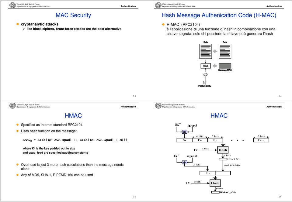 Internet standard FC2104 Uses hash function on the message: HMAC K = Hash[(K + XO opad) Hash[(K + XO ipad) M)]] where K + is the key padded out to size and