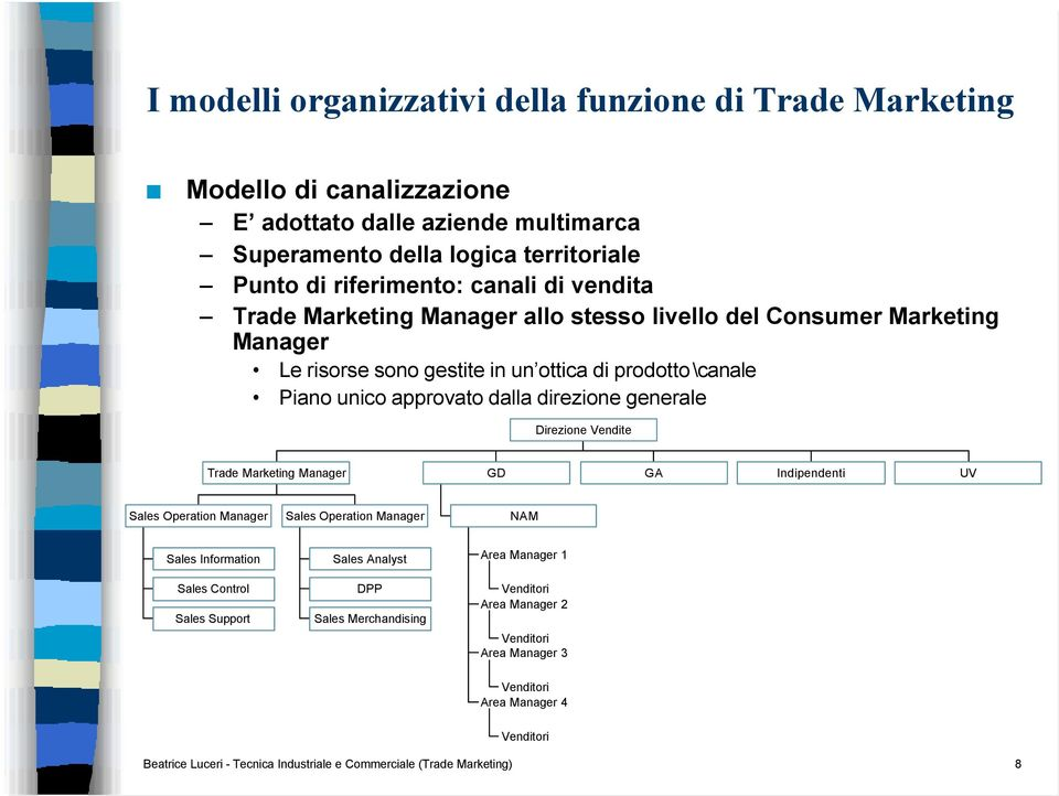 approvato dalla direzione generale Direzione Vendite Trade Marketing Manager GD GA Indipendenti UV Sales Operation Manager Sales Operation Manager NAM Sales Information Sales
