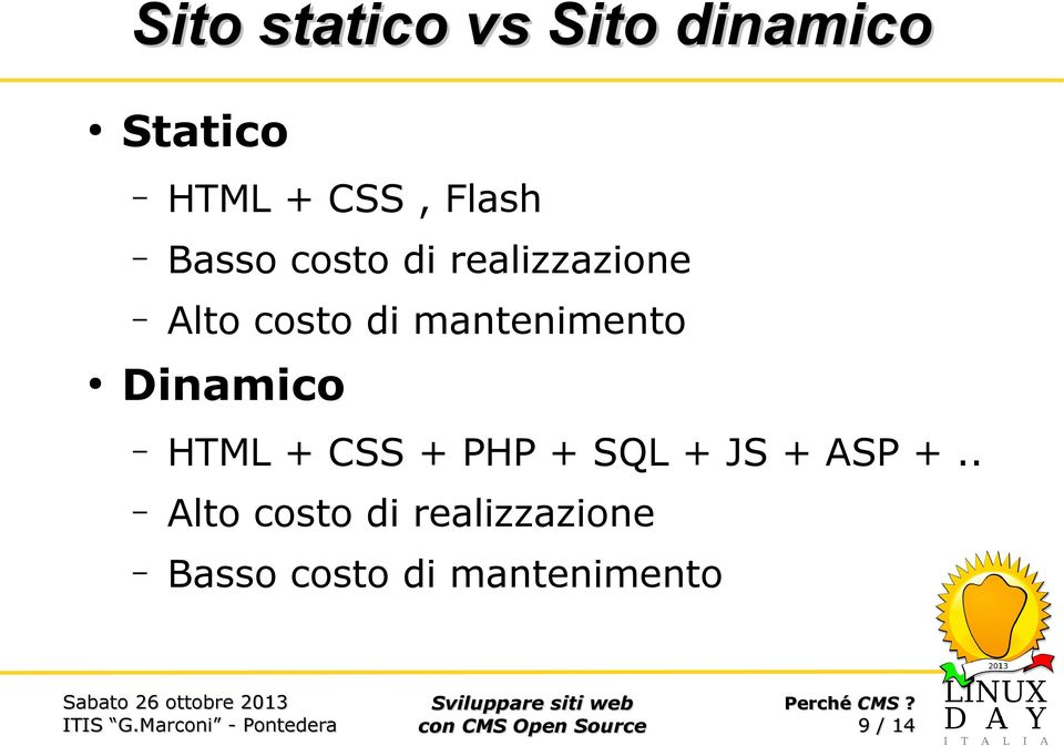 Dinamico HTML + CSS + PHP + SQL + JS + ASP +.