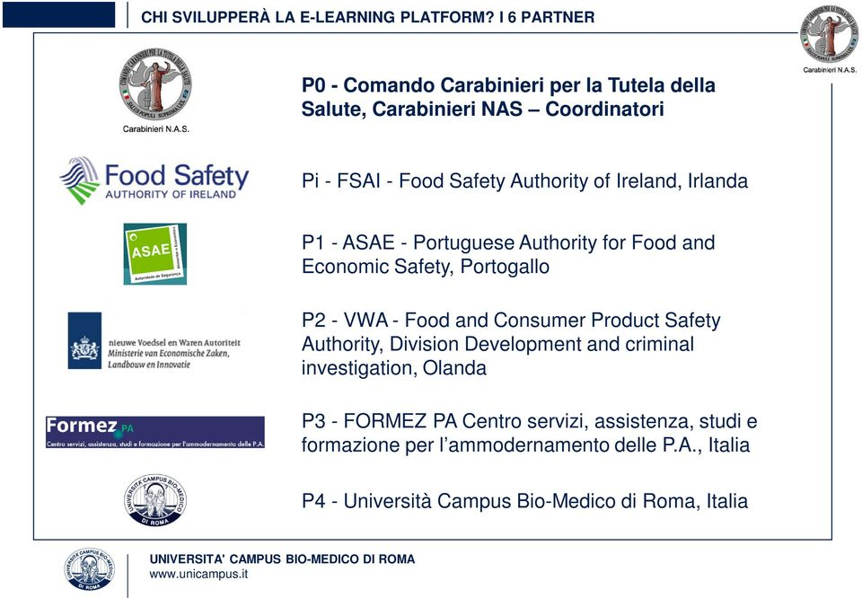 Ireland, Irlanda P1 - ASAE - Portuguese Authority for Food and Economic Safety, Portogallo P2 - VWA - Food and Consumer Product