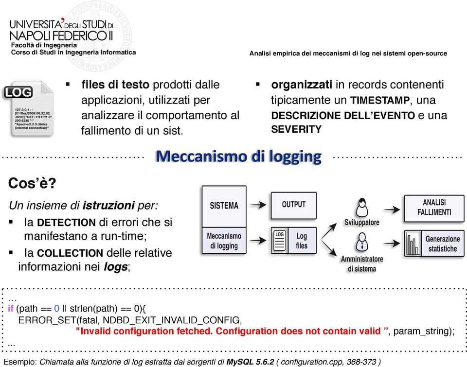 la DETECTION di errori che si manifestano a run-time;! la COLLECTION delle relative informazioni nei logs;!! if (path == 0 strlen(path) == 0){!