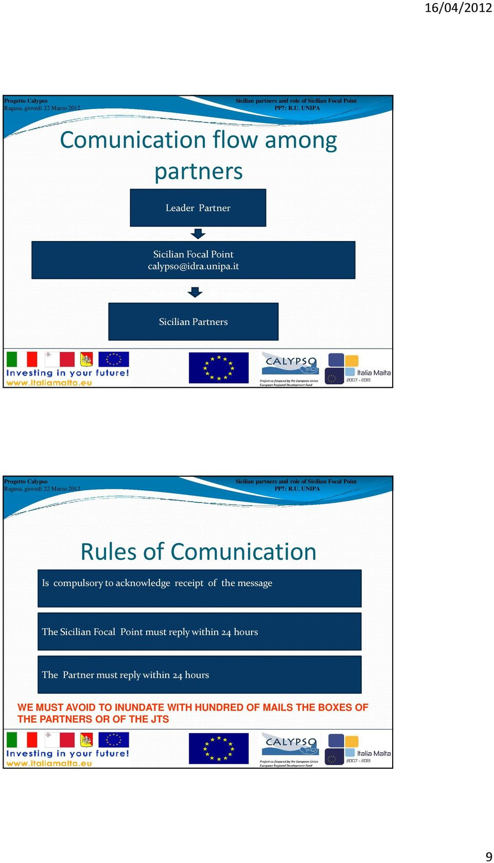 it 21Novembre Sicilian Partners  UNIPA Rules of Comunication Is compulsory to acknowledge receipt of the message The Sicilian