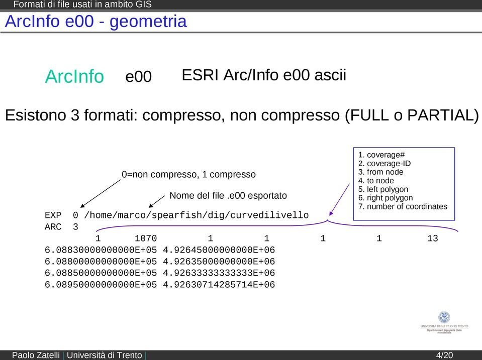 e00 esportato 6. right polygon 7. number of coordinates EXP 0 /home/marco/spearfish/dig/curvedilivello ARC 3 1 1070 1 1 1 1 13 6.