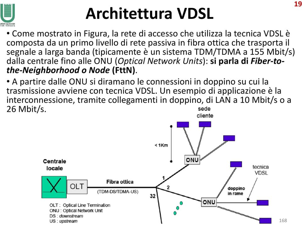 Network Units): si parla di Fiber-tothe-Neighborhoodo Node(FttN).