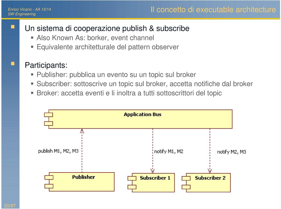 Publisher: pubblica un evento su un topic sul broker Subscriber: sottoscrive un topic sul