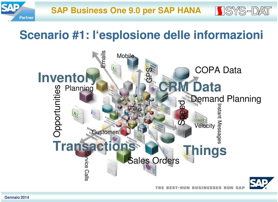 delle informazioni CRM Data Speed Planning Customer Service