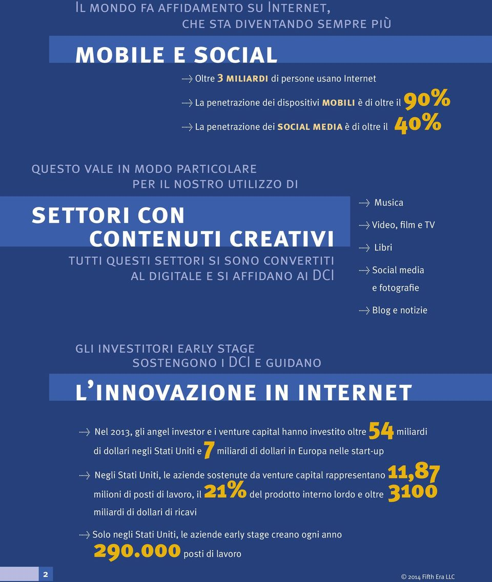 affidano ai DCI > Musica > Video, film e TV > Libri > Social media e fotografie > Blog e notizie gli investitori early stage sostengono i DCI e guidano l innovazione in internet > Nel 2013, gli angel