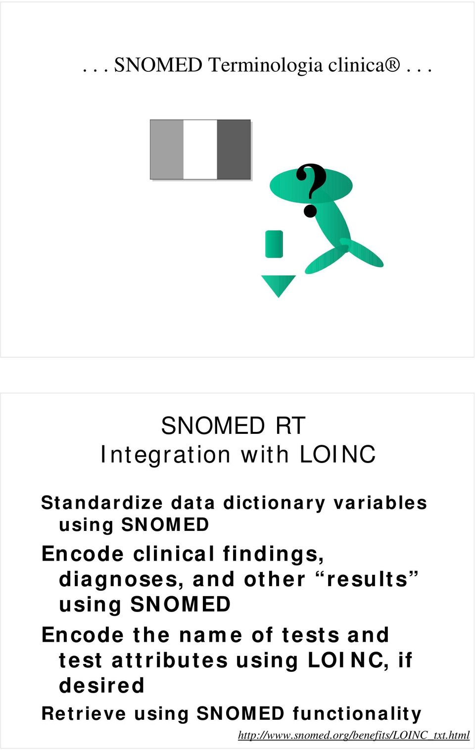 SNOMED Encode clinical findings, diagnoses, and other results using SNOMED Encode
