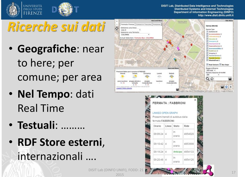 Nel Tempo: dati Real Time