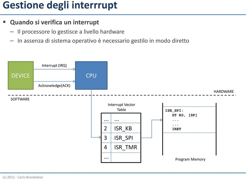 in modo diretto Interrupt (IRQ) DEVICE CPU Acknowledge(ACK) HARDWARE SOFTWARE 2