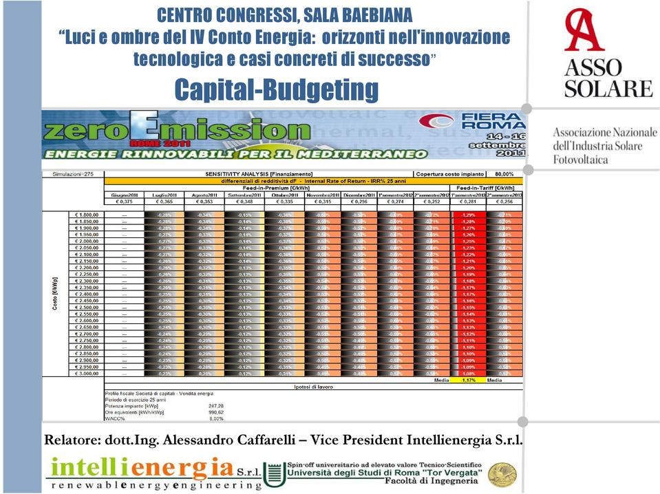concreti di successo Capital-Budgeting