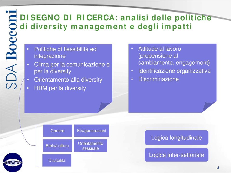diversity management is the key to Read this article on questia academic journal article frontiers of health services management diversity management: key to future success.