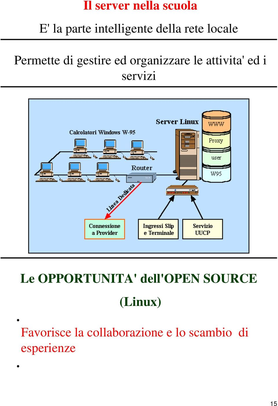 attivita' ed i servizi Le OPPORTUNITA' dell'open SOURCE