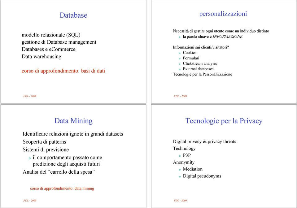 Ckies Frmulari Clickstream analysis External databases Tecnlgie per la Persnalizzazine Data Mining Identificare relazini ignte in grandi datasets Scperta di patterns