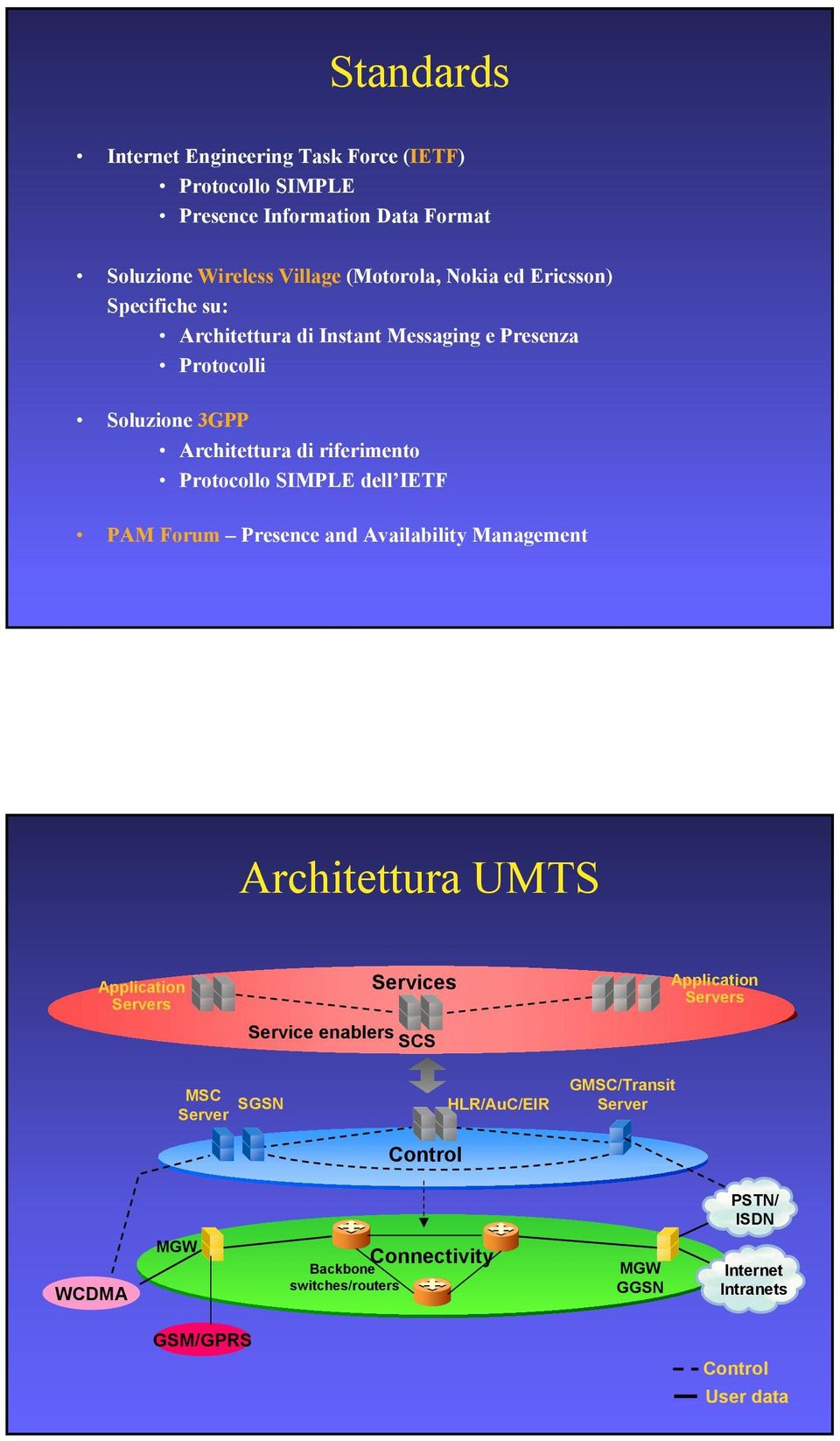 IETF PAM Forum Presence and Availability Management Architettura UMTS Application Servers Services Service enablers SCS Application Servers