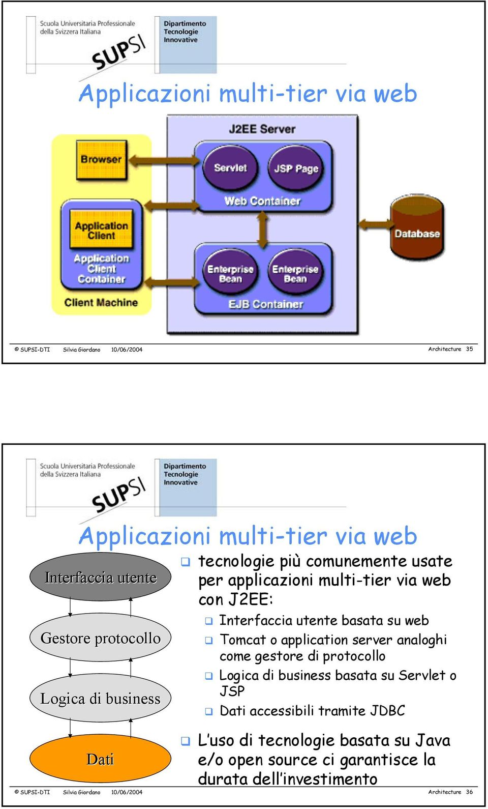 web Tomcat o application server analoghi come gestore di protocollo Logica di business basata su Servlet o JSP Dati accessibili tramite JDBC L