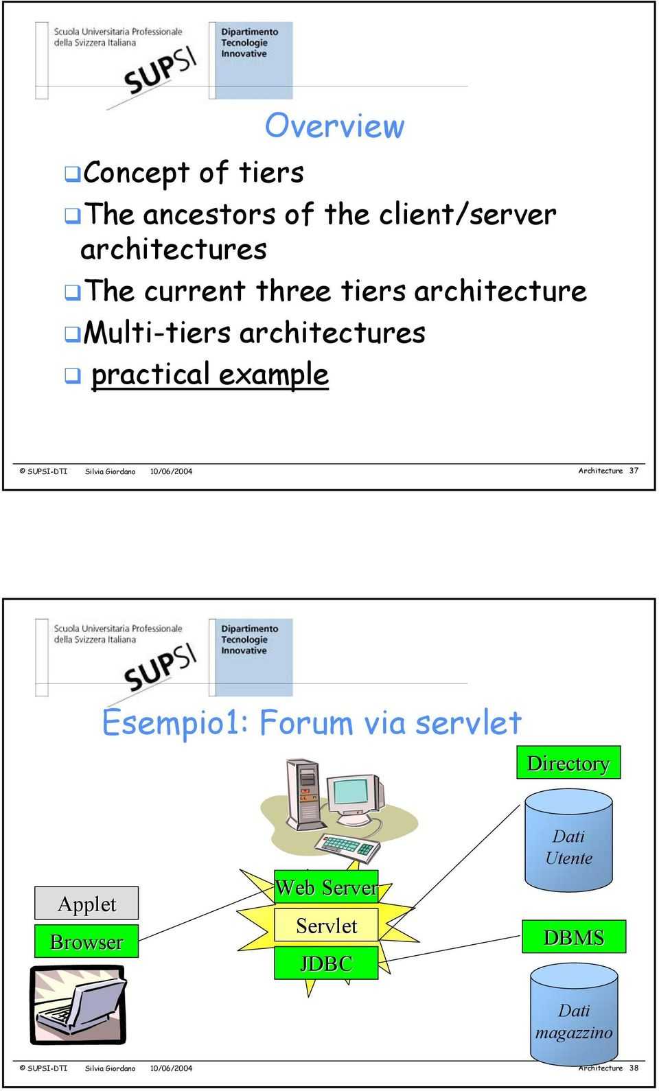 10/06/2004 Architecture 37 Esempio1: Forum via servlet Directory Applet Browser Web Server