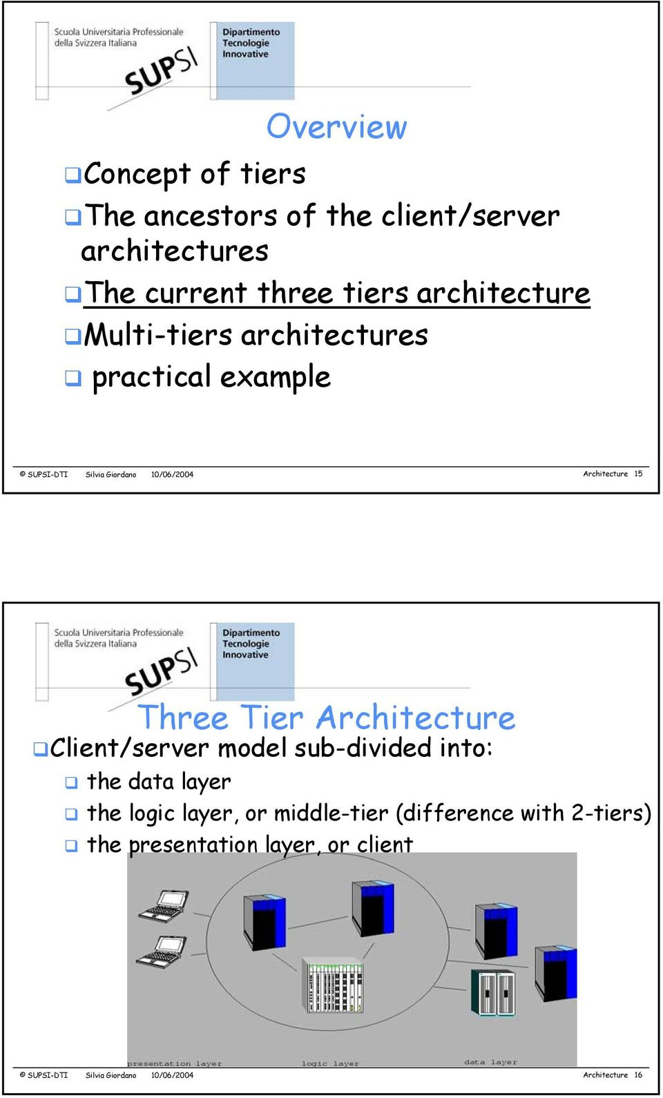15 Three Tier Architecture Client/server model sub-divided into: the data layer the logic layer, or
