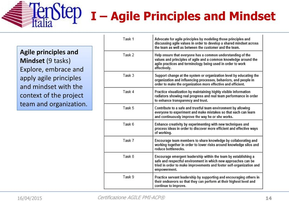 principles and mindset with the context of the project