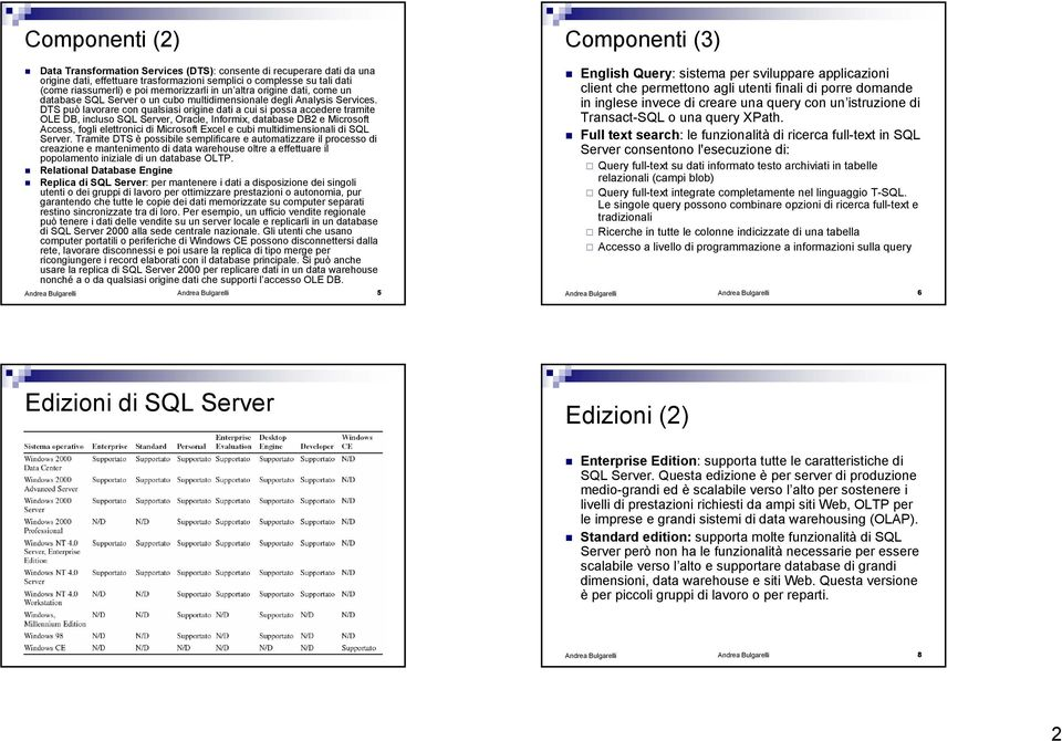 origine dati, come un database SQL Server o un cubo multidimensionale degli Analysis Services.