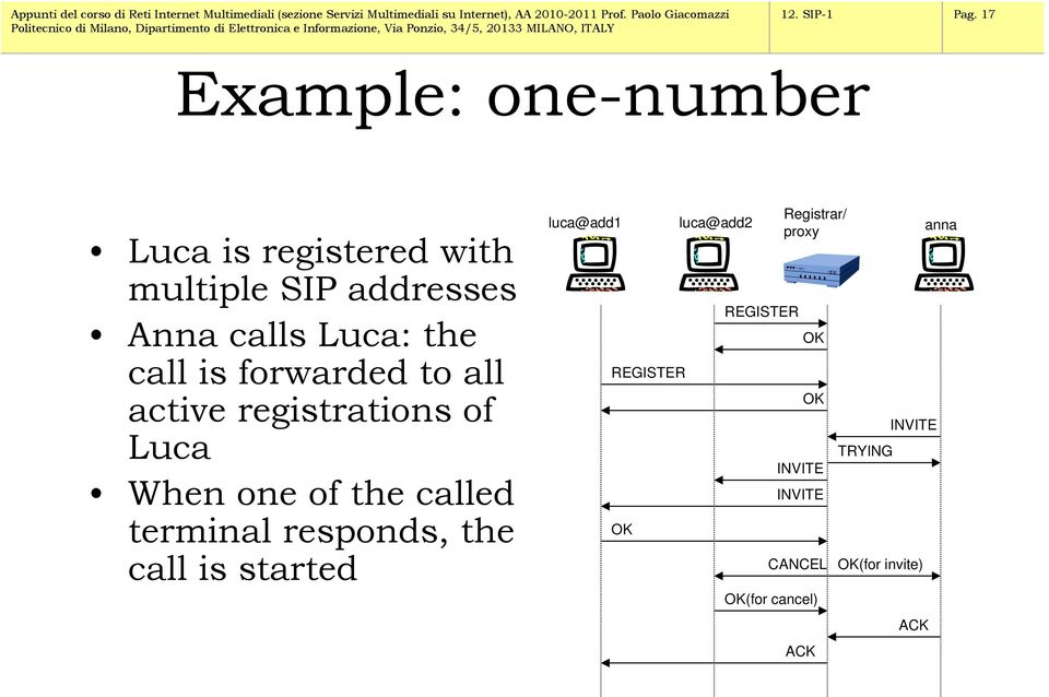 call is forwarded to all active registrations of Luca When one of the called terminal