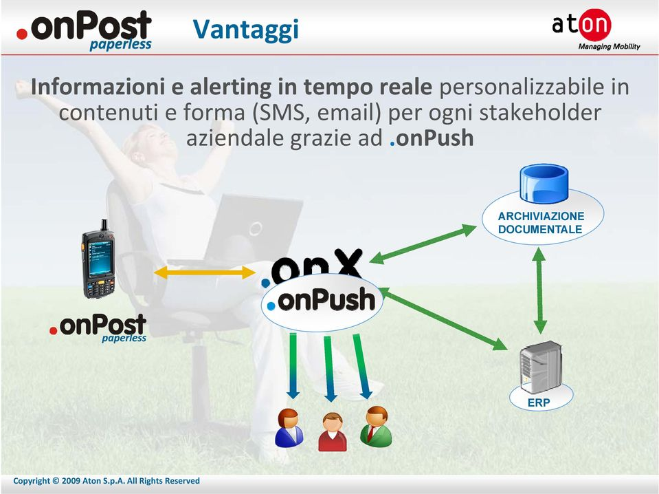 (SMS, email) per ogni stakeholder aziendale