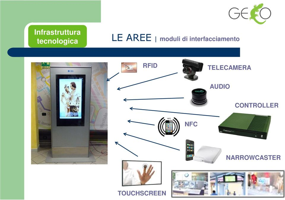 interfacciamento RFID