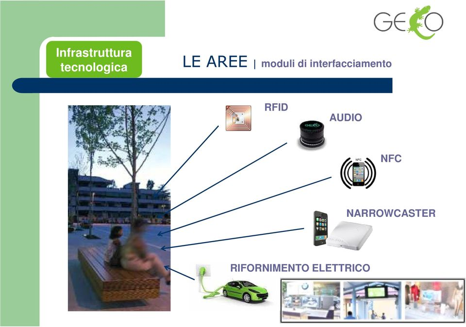 interfacciamento RFID AUDIO