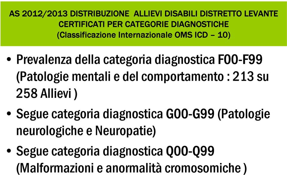 mentali e del comportamento : 213 su 258 Allievi ) Segue categoria diagnostica G-G99 G99 (Patologie