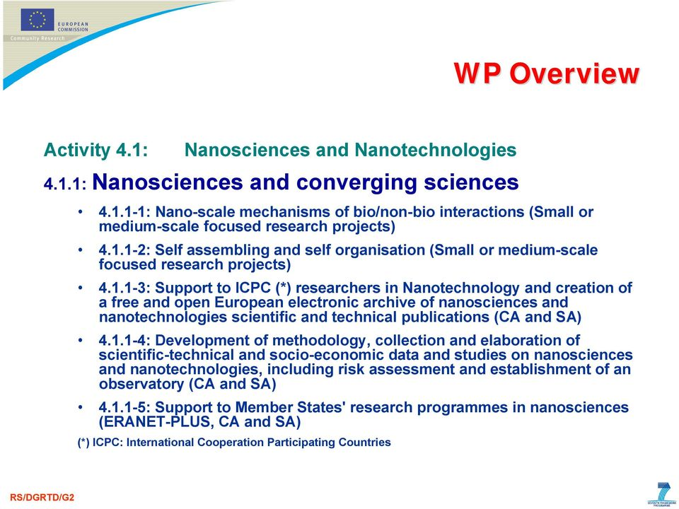electronic archive of nanosciences and nanotechnologies scientific and technical publications (CA and SA) 4.1.