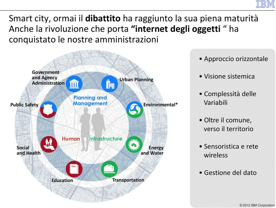 sistemica Public Safety Planning and Management Environmental* Complessità delle Variabili Oltre il comune, verso il