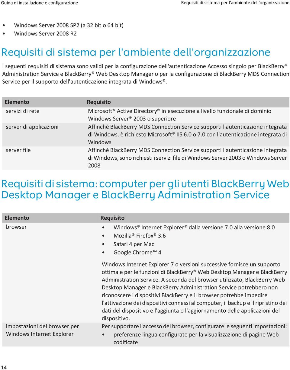 Connection Service per il supporto dell'autenticazione integrata di Windows.