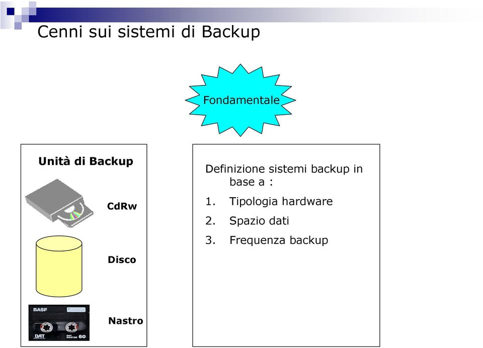 backup in base a : 1. Tipologia hardware 2.