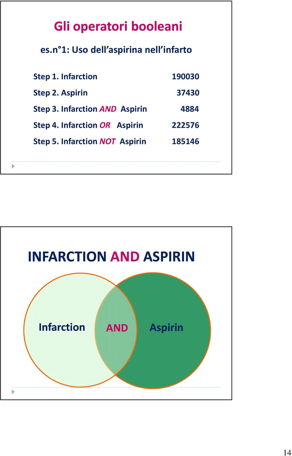 Infarction 190030 Step 2. Aspirin 37430 Step 3.