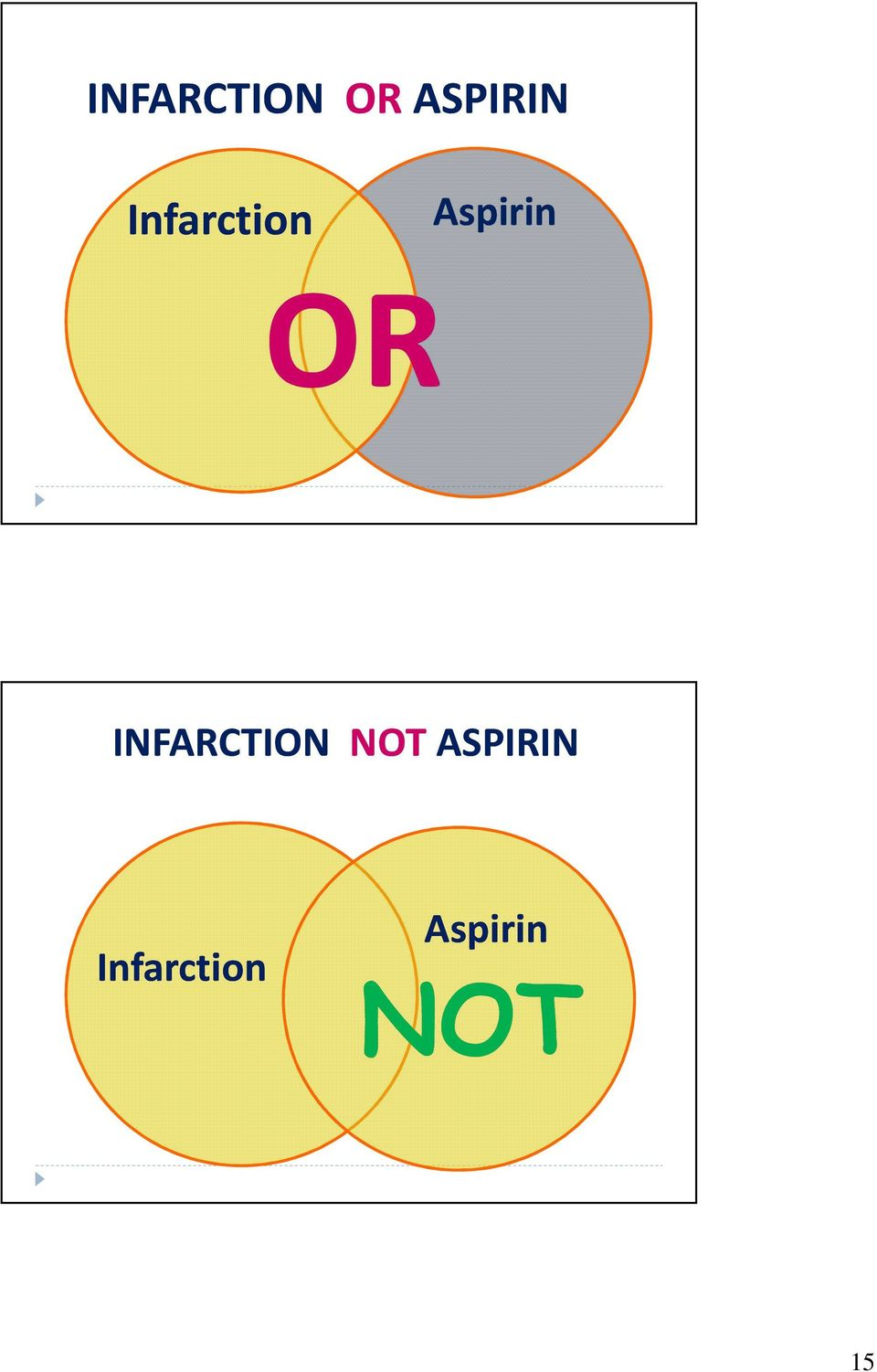 INFARCTION NOT ASPIRIN