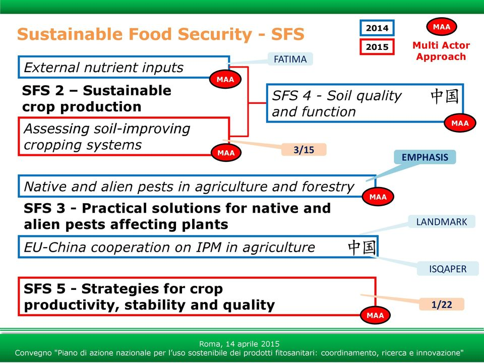 Native and alien pests in agriculture and forestry SFS 3 - Practical solutions for native and alien pests affecting plants