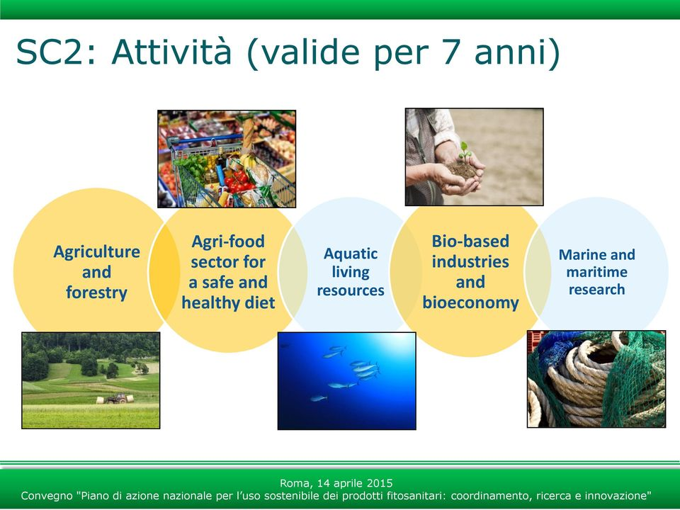 healthy diet Aquatic living resources Bio-based