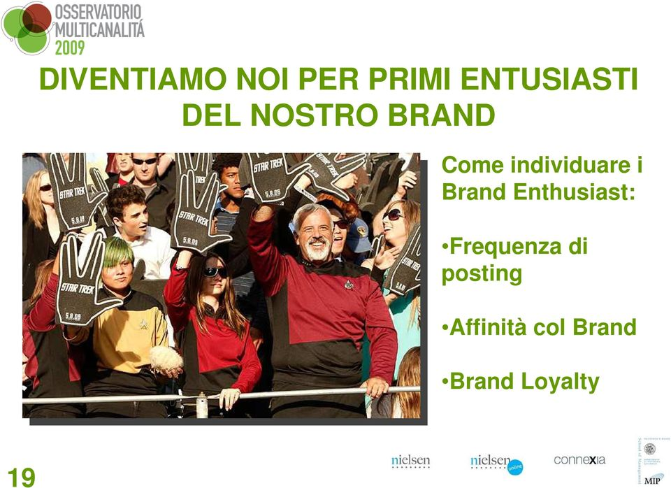 Brand Enthusiast: Frequenza di
