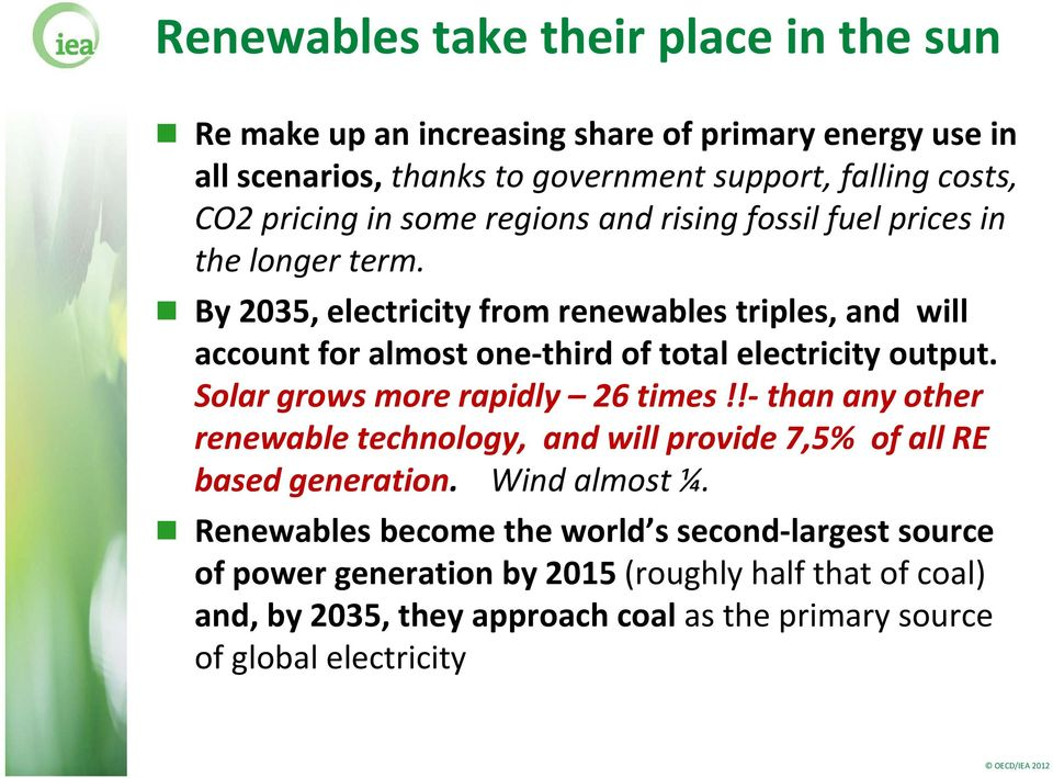 By 2035, electricity from renewables triples, and will account for almost one third of total electricity output. Solar grows more rapidly 26 times!