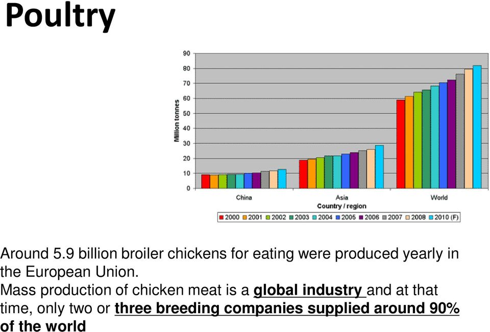 supplied around 90% of the world s breeder-broilers.