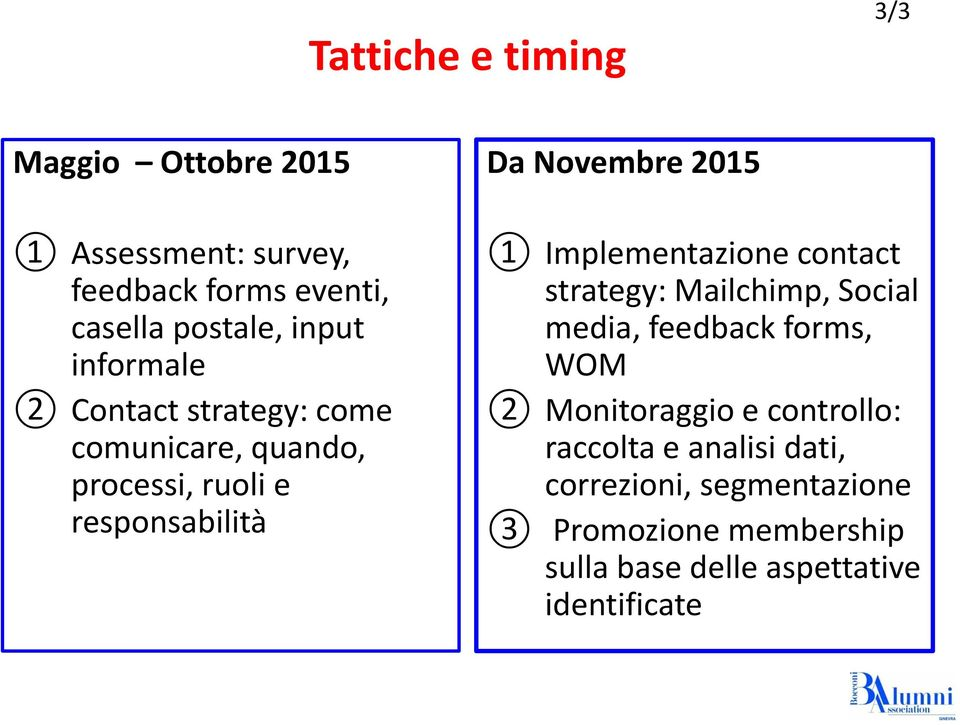 Implementazione contact strategy: Mailchimp, Social media, feedback forms, WOM 2 Monitoraggio e controllo: