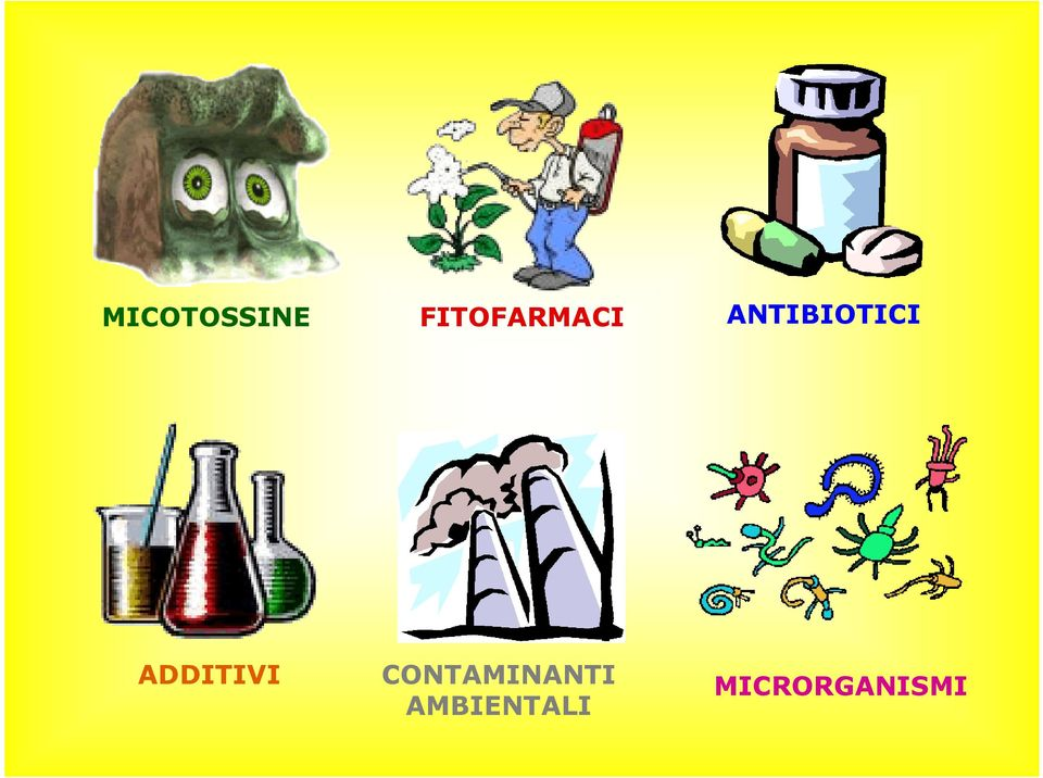 ANTIBIOTICI ADDITIVI