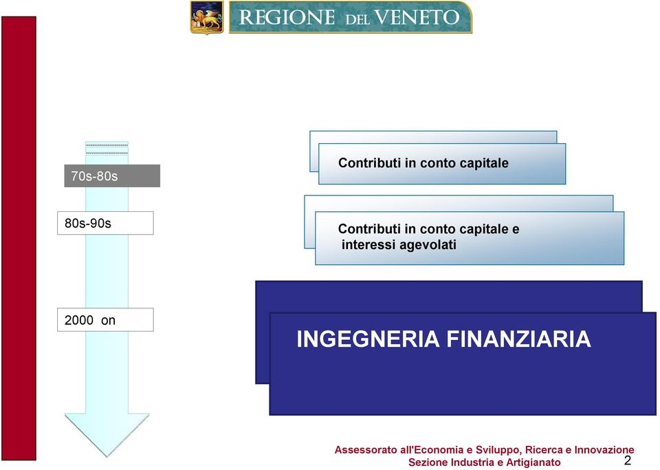 conto capitale e interessi agevolati 2000 on Advent
