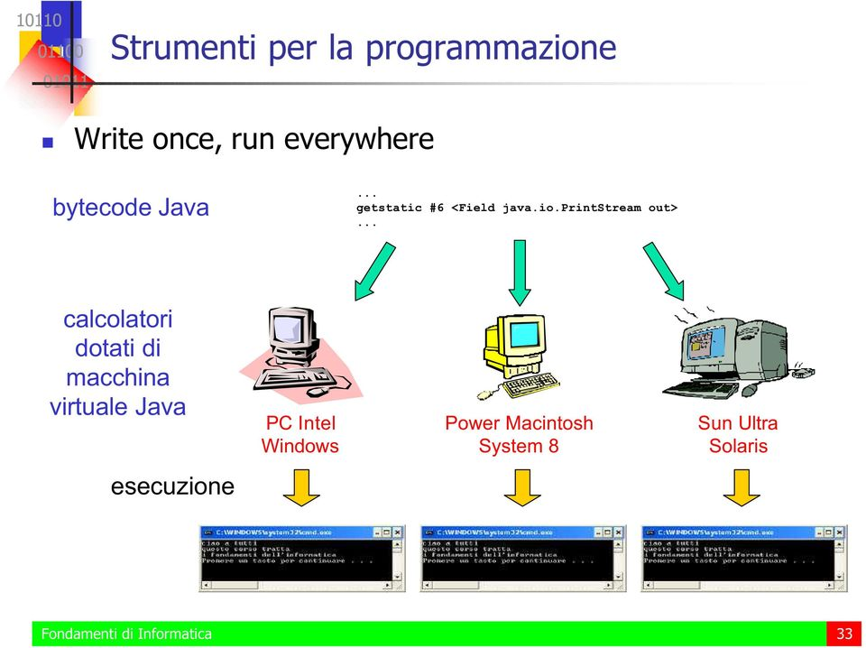 .. calcolatori dotati di macchina virtuale Java PC