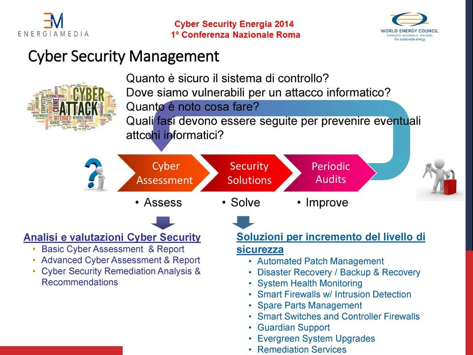 Information Exchange Cyber Assessment Security Solutions Periodic Audits Assess Solve Improve Analisi e valutazioni Cyber Security Basic Cyber Assessment & Report Advanced Cyber Assessment &